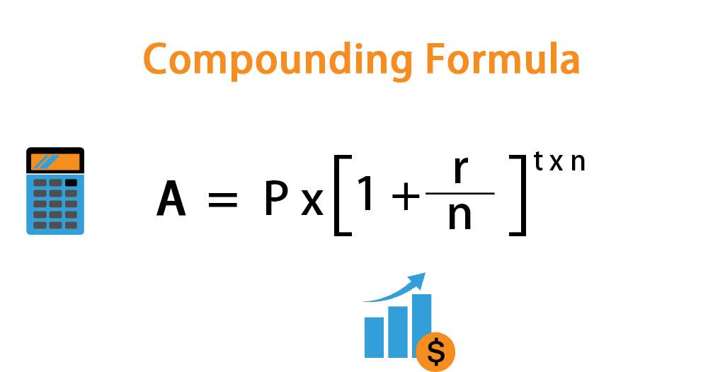 Compounding Formula
