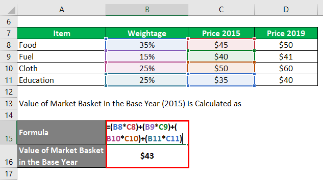 Value of Market Basket for Base Year
