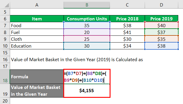 Consumer Price Index Formula-2.3