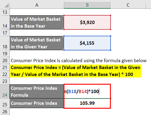 Consumer Price Index Formula-2.4