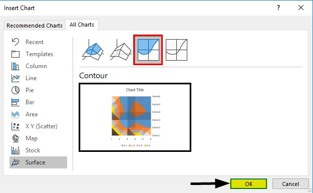 Contour graph in Excel 1-5