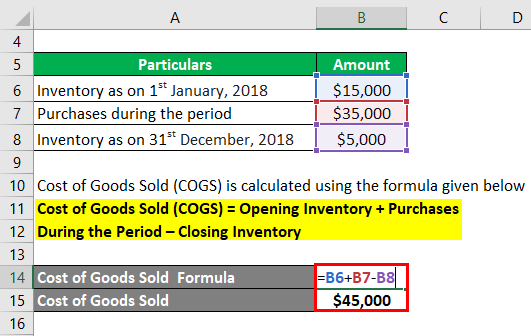 Cost of Goods Sold Example -1.2