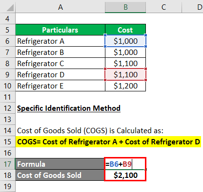 Cost of Goods Sold Example -2.2