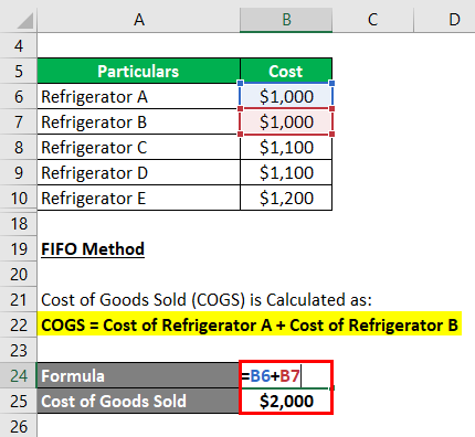 Cost of Goods Sold Example -2.3