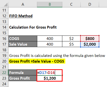 Cost of Goods Sold Example -3.2