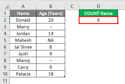 Count Names in Excel example 1.5