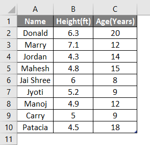 Count Names in Excel example 3.1