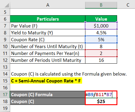 Coupon Bond Formula | Examples with Excel Template