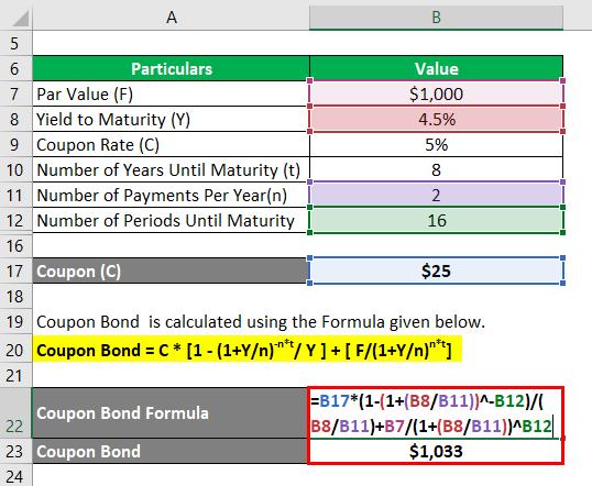 Coupon Bond Formula-2.1.png