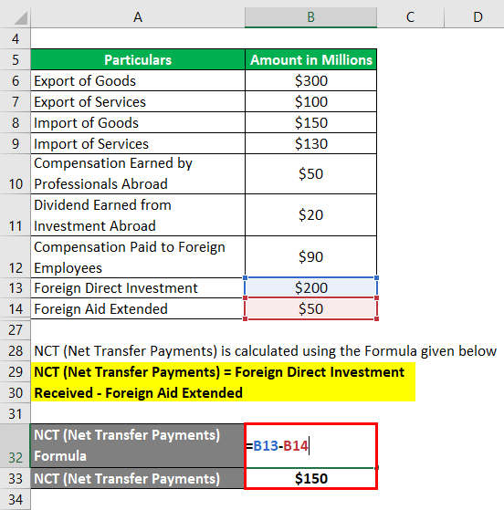 Calculation of Net Transfer Payments