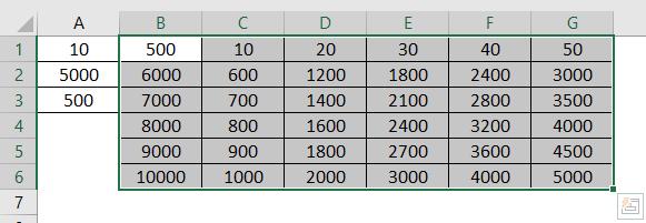 Data Table 6