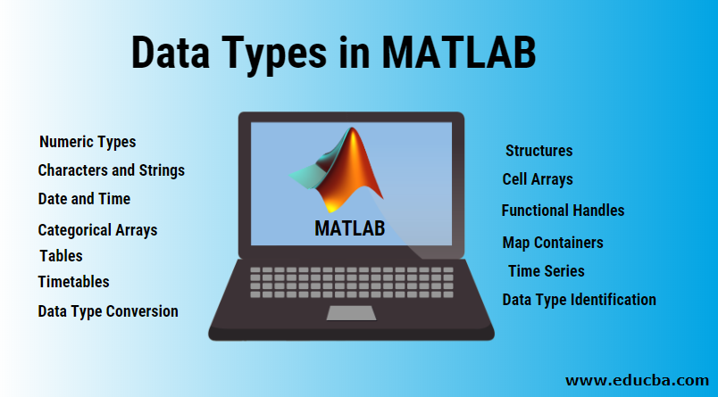 Data Types in MATLAB