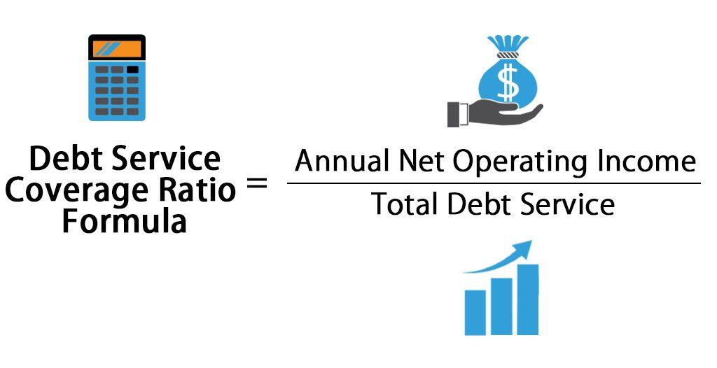 Debt Service Coverage Ratio formula