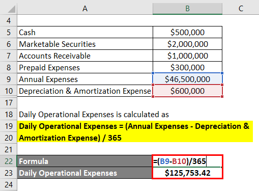 Calculation of Daily Operational Expenses -1.3