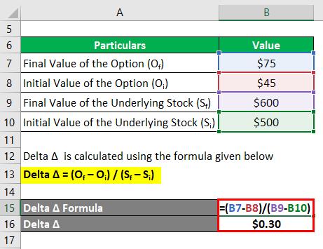 Calculation of Delta Formula