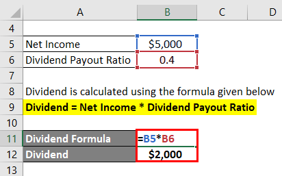 Dividend Formula Example 1-2