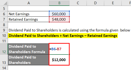 Dividend Paid to Shareholders Example 2-2