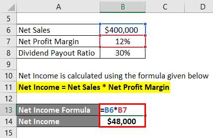 Calculation of Net Income Example 3-2