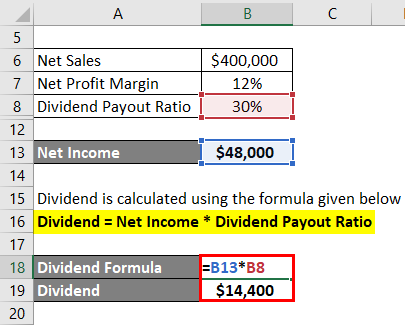 Dividend Formula Example 3-3