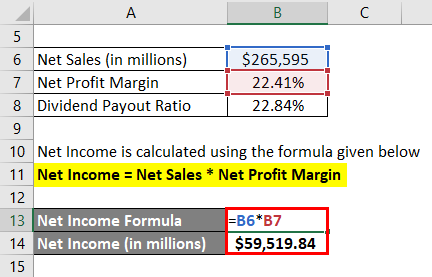 Calculation of Net Income Example 4-2