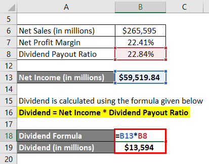 Dividend Formula Example 4-3