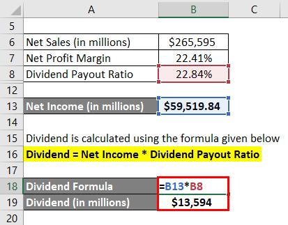Dividend Formula Example 4-3