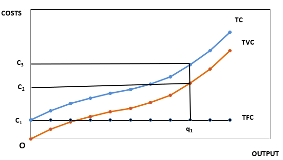 Economics Example-2.3