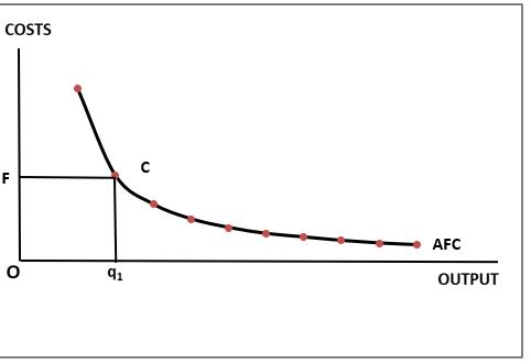Economics Example -2.4