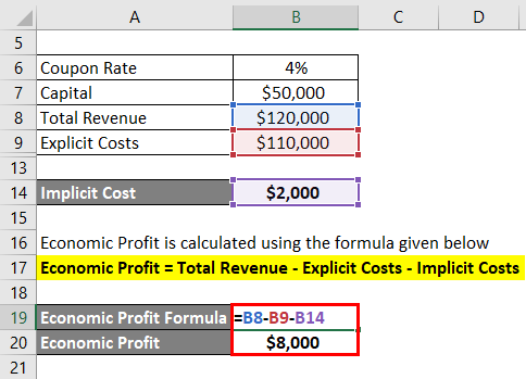 Economic Profit Formula Example 2-3