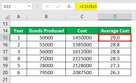 Economics of Scale Example-1.2
