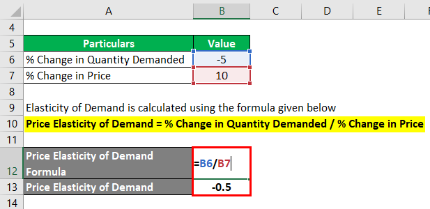 Elasticity of Demand Example-1.2