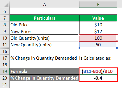 Elasticity of Demand Example-2.3