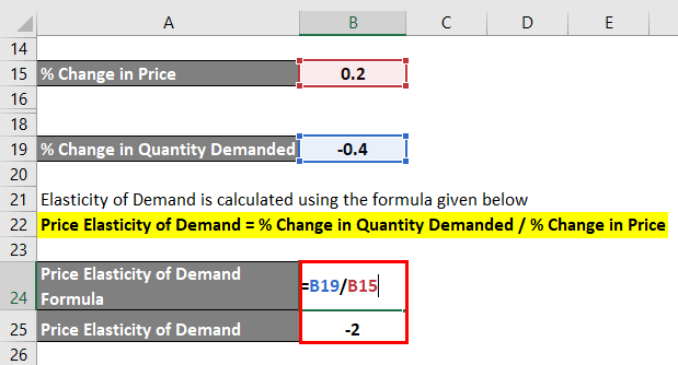 Elasticity of Demand Example-2.4