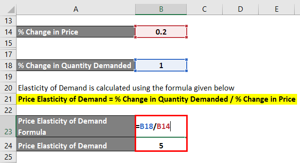 Elasticity of Demand Example-3.4