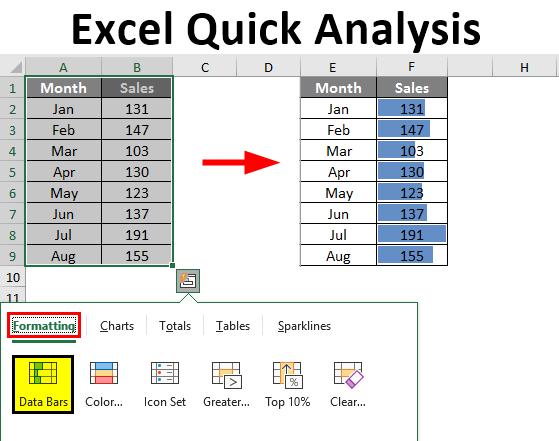 Excel Quick Analysis