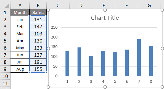Excel Quick Analysis tool chart 2