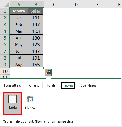 Excel Quick Analysis tool table