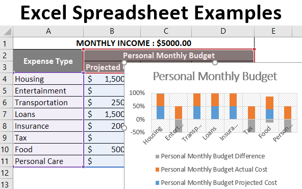 Excel Spreadsheet Examples Steps To Create Spreadsheet In