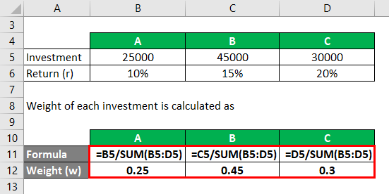 Weight of Investment Example 2-2