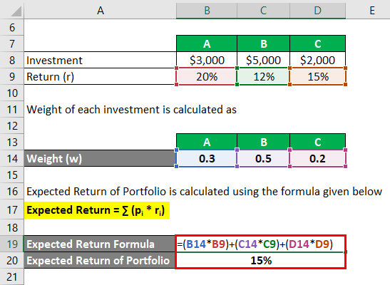 Expected Value Formula Example 3-3