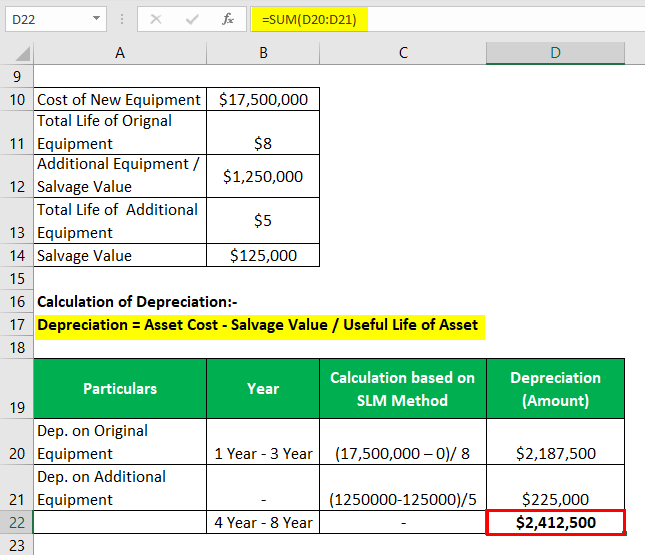 Practical Examples With Excel