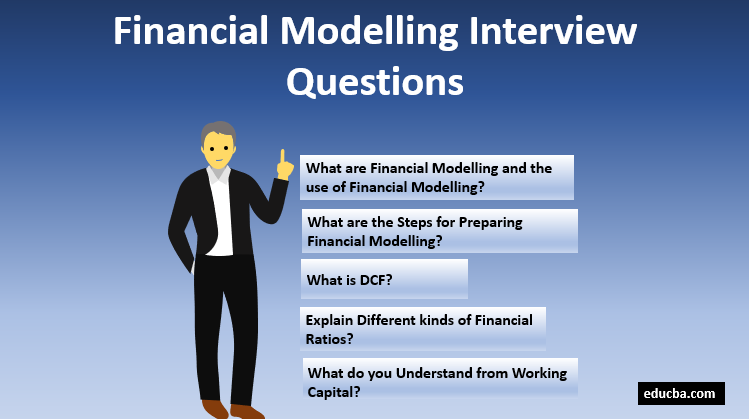 Financial Modelling Interview Questions