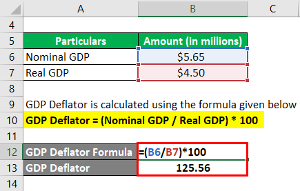 GDP Deflator Example 1-2