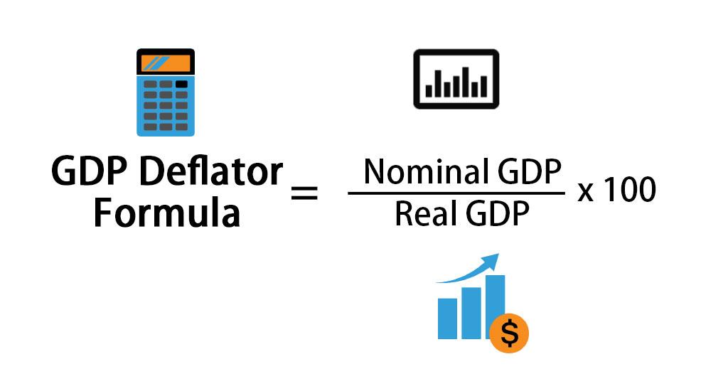 GDP Deflator Formula
