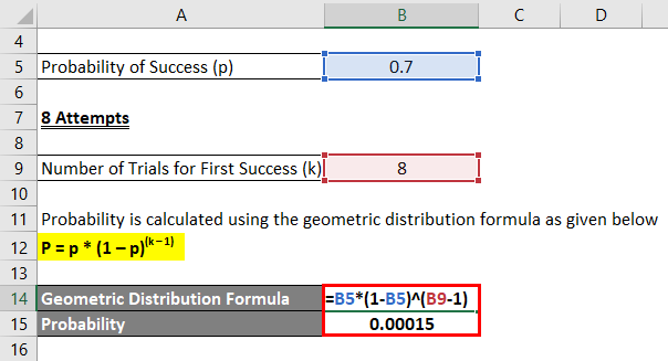 Geometric Distribution Formula Example 2-2