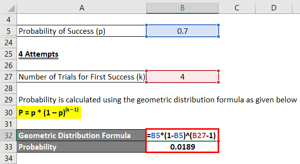 Probability For 4 Attempts Example 2-4