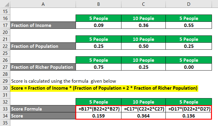 Gini Coefficient Formula Example 1-6
