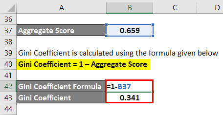 Gini Coefficient Formula Example 1-8