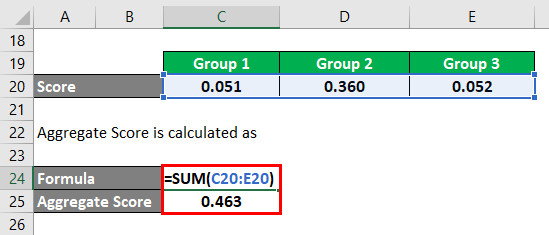 Gini Coefficient Formula Example 2-4