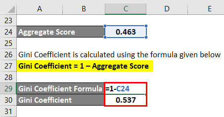 Calculation of Aggregate Score Example 2-5